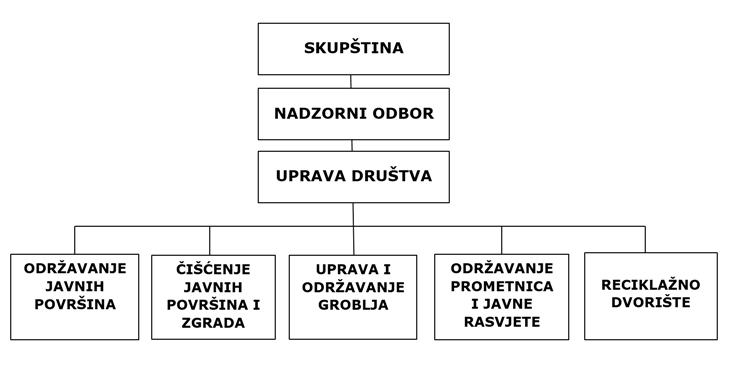 Shema-KD-Viskovo